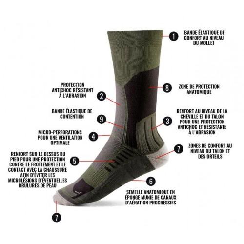 Lot de 3 paires de chaussettes TOE climat chaud